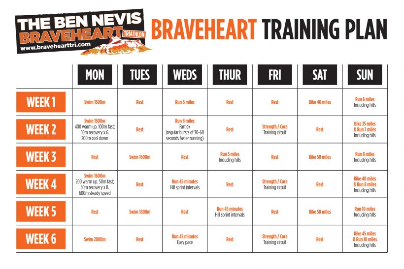 Braveheart Training Plan