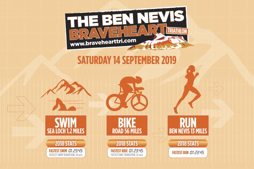 The times to beat at this year's Braveheart!